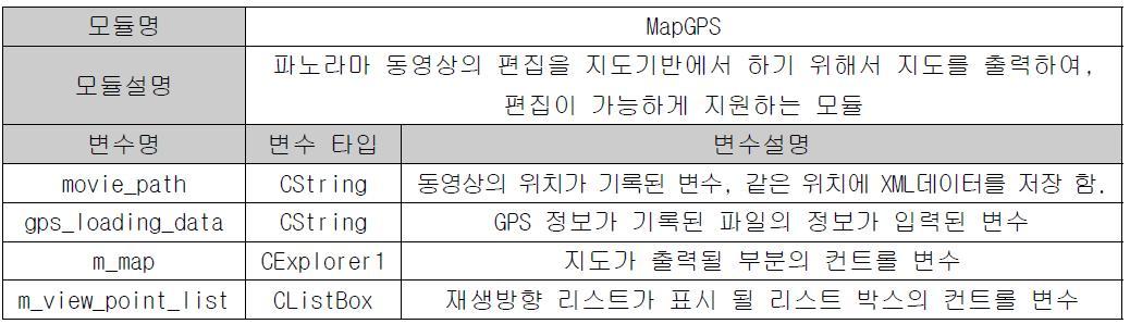 MapGPS 함수의 상세 설명