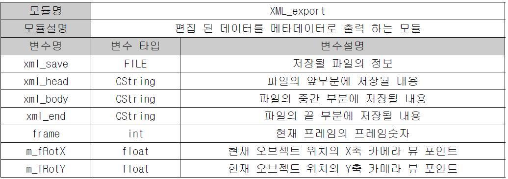 XML_export 함수의 상세 설명