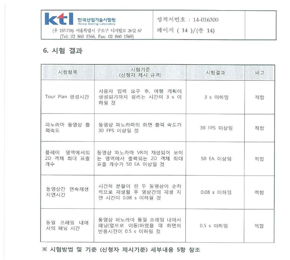 한국산업기술시험원 시험성적서