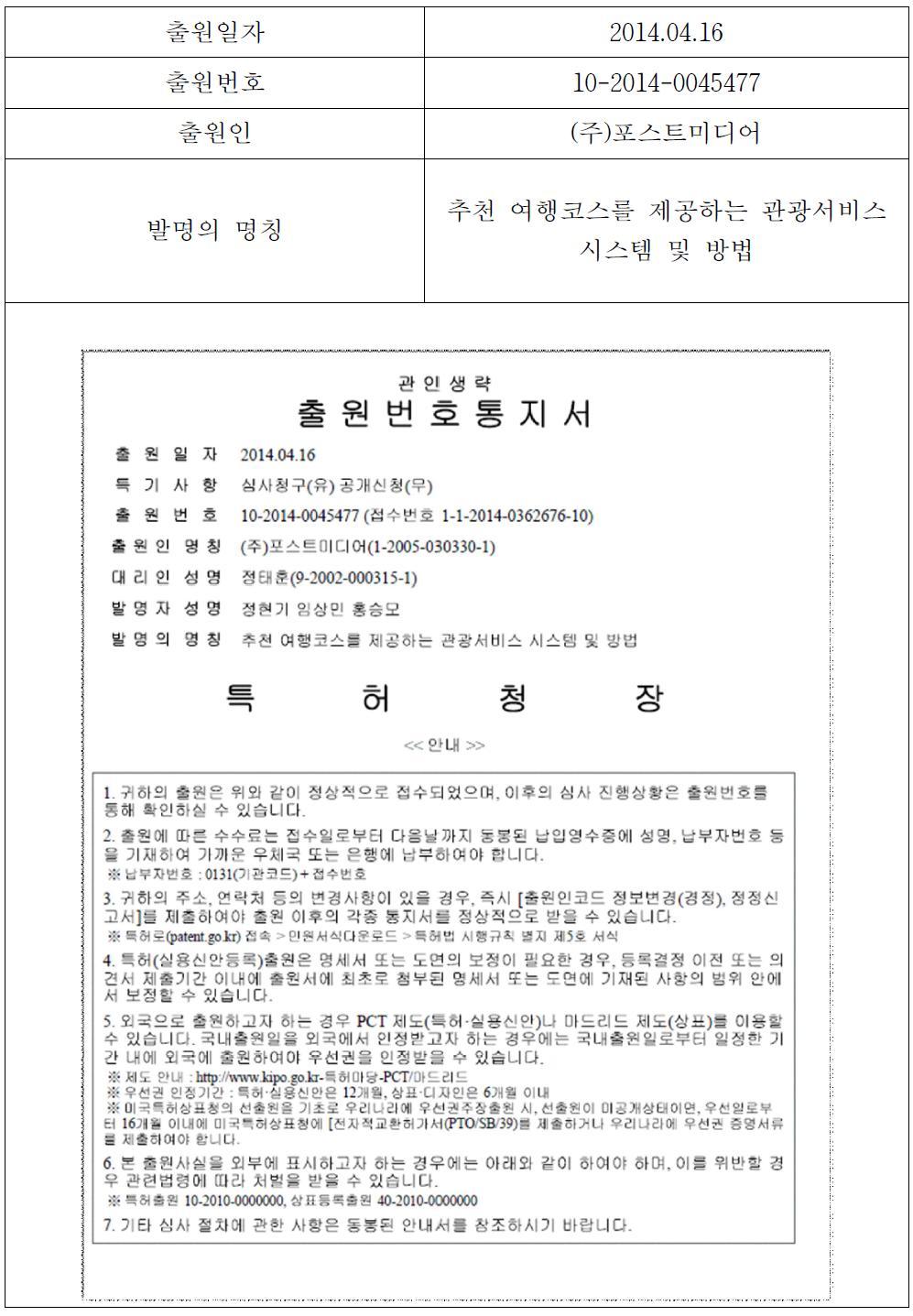 국내 출원 특허 - 2