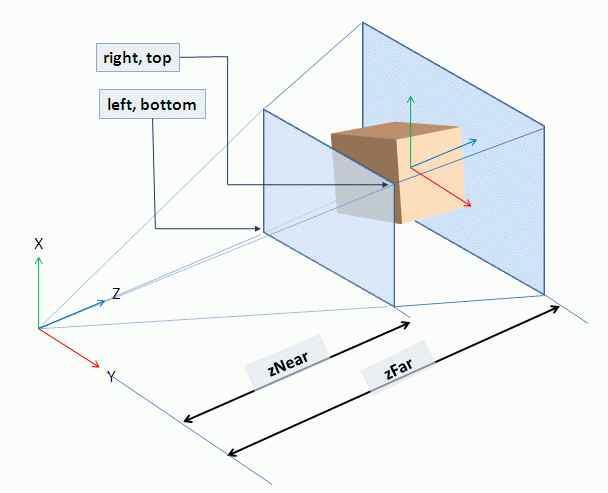 OpenGL 카메라 관측 시스템
