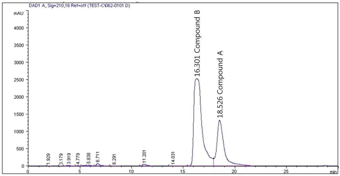 α,β-asarone를다량 함유한CC (Fr. 5) HPLC fingerprint