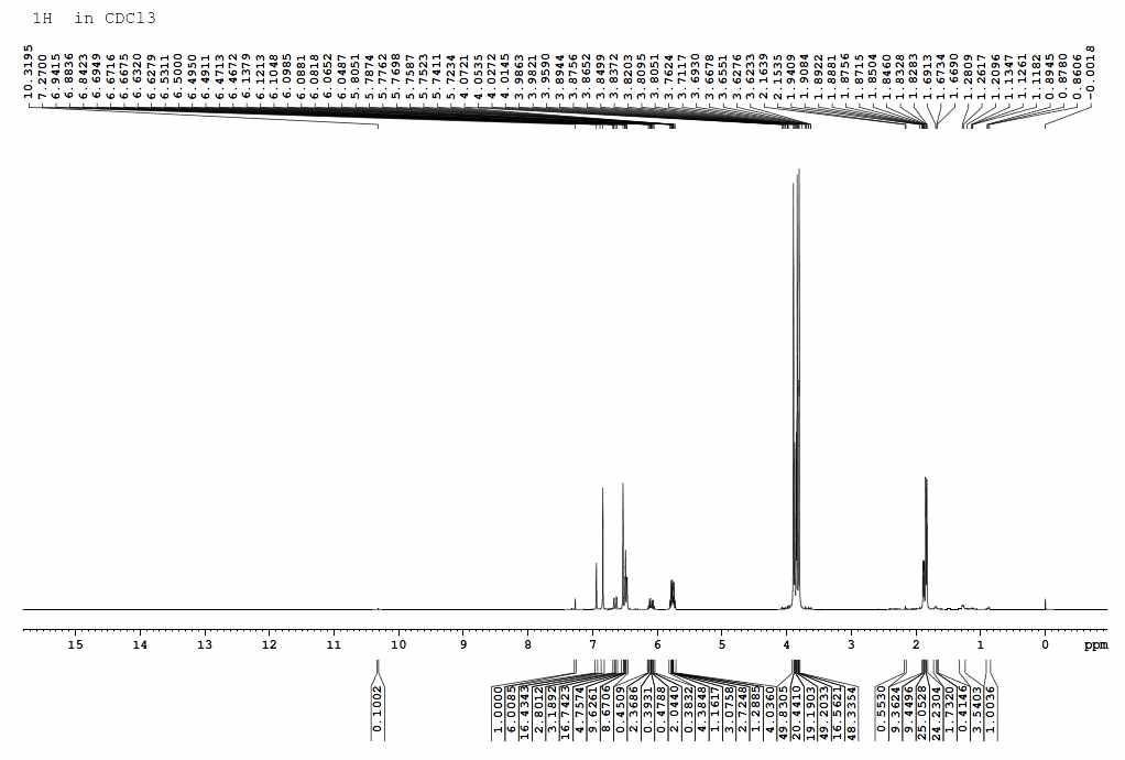 β-asarone의 H NMR 분석 결과