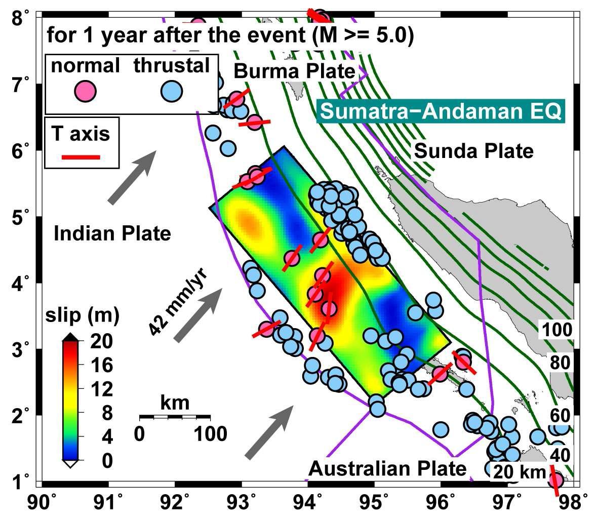 2004년 12월 26일에 발생한 규모 9.1의 수마트라 대지진 이후 발생한 지진 활동도. 슬립 모 델 (Ji, 2005)과 판의 이동 속도 (Newcomb and McCann, 1987; Ide, 2013)는 지도위에 표현되었다. 판 경계와 깊이별 등고선은 슬랩의 위치에 따라 굵은 선으로 표현되었다 (Bird, 2003; Hayes et al., 2012). 1년 동안 발생한 규모 5 이상의 여진이 표현되었다. 장력 축 방향 (red bars)은 정단층 지진의 위치에 표시되었다.