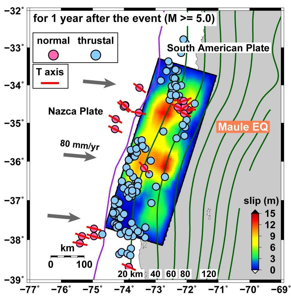 2010년 2월 27일에 발생한 규모 8.8의 마울레 대지진 이후 발생한 지진 활동도. 슬립 모델 (Hayes, 2010)과 판의 이동 속도 (Angemann et al., 1999; Ide, 2013)는 지도위에 표현되었다. 판 경계와 깊이별 등고선은 슬랩의 위치에 따라 굵은 선으로 표현되었다 (Bird, 2003; Hayes et al., 2012). 1년 동안 발생한 규모 5 이상의 여진이 표현되었다. 장력 축 방향 (red bars)은 정단층 지진의 위치에 표시되었다.