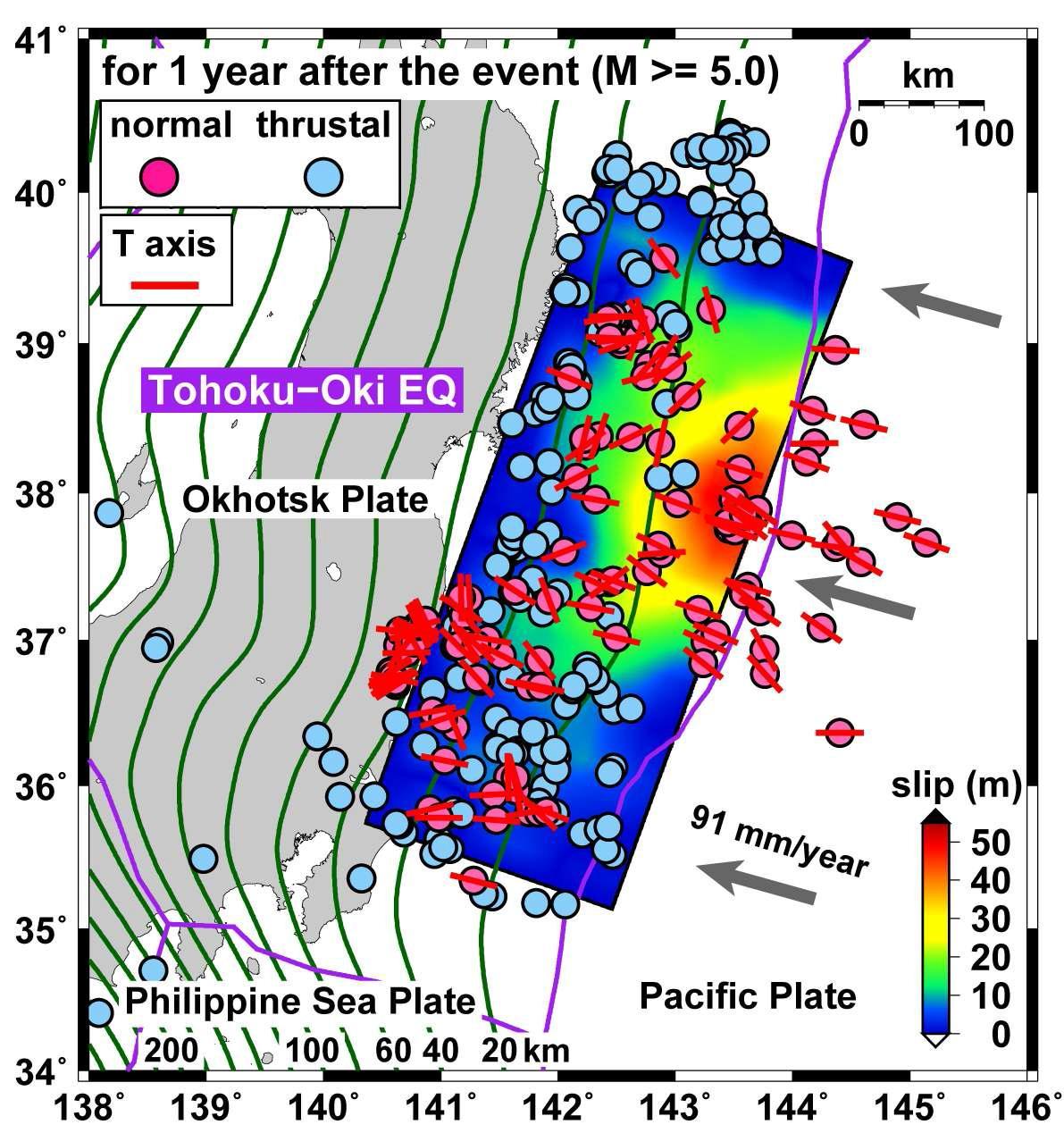 2011년 3월 11일에 발생한 규모 9.0의 동일본 대지진 이후 발생한 지진 활동도. 슬립 모델 (Y agi and Fukahata, 2011)과 판의 이동 속도 (Seno and Sakurai, 1996; Ide, 2013)는 지도위에 표현되었다. 판 경계와 깊이 별 등고선은 슬랩의 위치에 따라 굵은 선으로 표현되었다 (Bird, 2003; Hayes et al., 2012). 1년 동안 발생한 규 모 5 이상의 여진이 표현되었다. 장력 축 방향 (red bars)은 정단층 지진의 위치에 표시되었다.