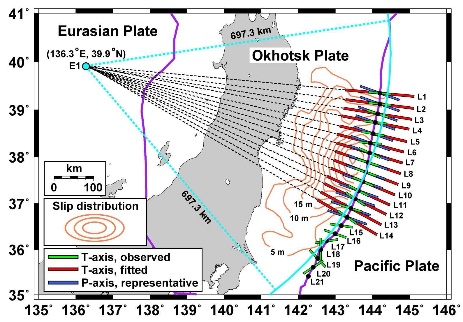 정단층 지진의 겉보기 장력 축 방향: 장력 축 방향은 후배호 해안 지역에서의 겉보기 극점을 향하고 있다.