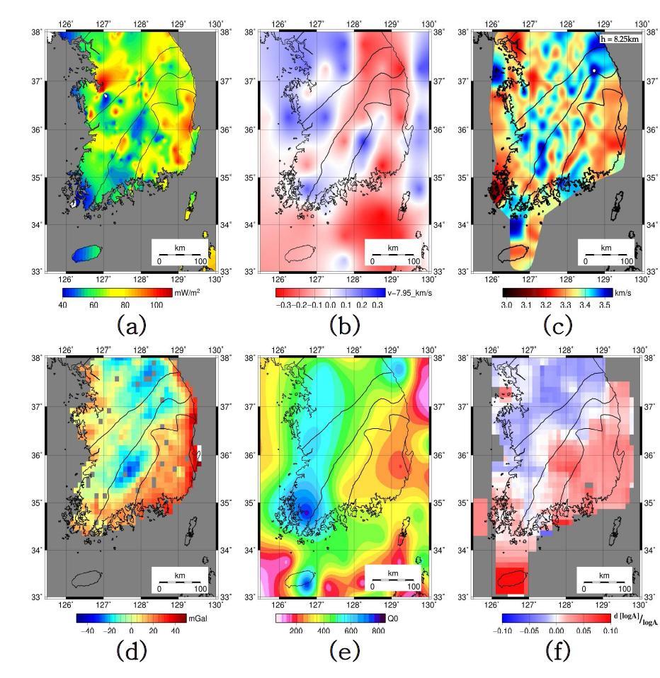 연구 지역에서의 지진 및 지구물리적 측정치: (a) 열류량 (Lee et al., 2010), (b) 모호 P 속 도 (Hong and Kang, 2009), (c) 8.25 km 깊이에서의 횡파 속도 (Choi et al, 1997), (d) 부우게 중력 이상 (Cho et al, 1997), (e) 지각에 갇힌 횡파의 감쇠 상수 (Lg Q0 ; Hong, 2010), (f) 지각에서의 P 파 증폭률 (Hong and Lee, 2012). 여러 측정치들 사이에서 뚜렷한 양 혹은 음의 상관관계가 관찰된다.