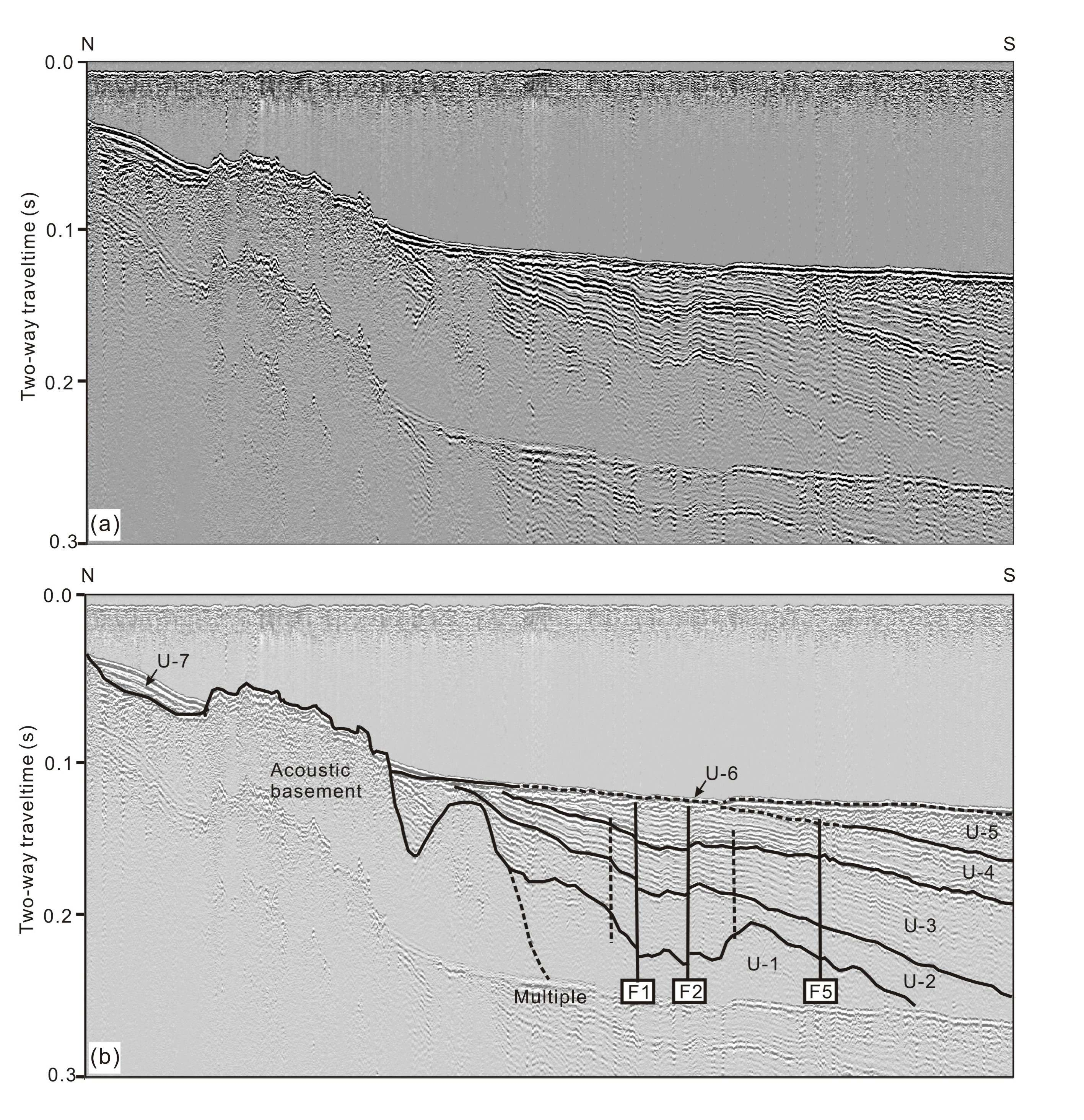 Fig. 3-5. (a) Seismic profile of P-02 and (b) its interpretive line drawings. See Fig. 3-4 for location.
