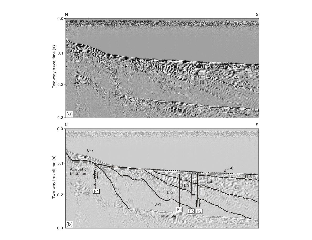 Fig. 3-6. (a) Seismic profile of P-04 and (b) its interpretive line drawings. See Fig. 3-4 for location.
