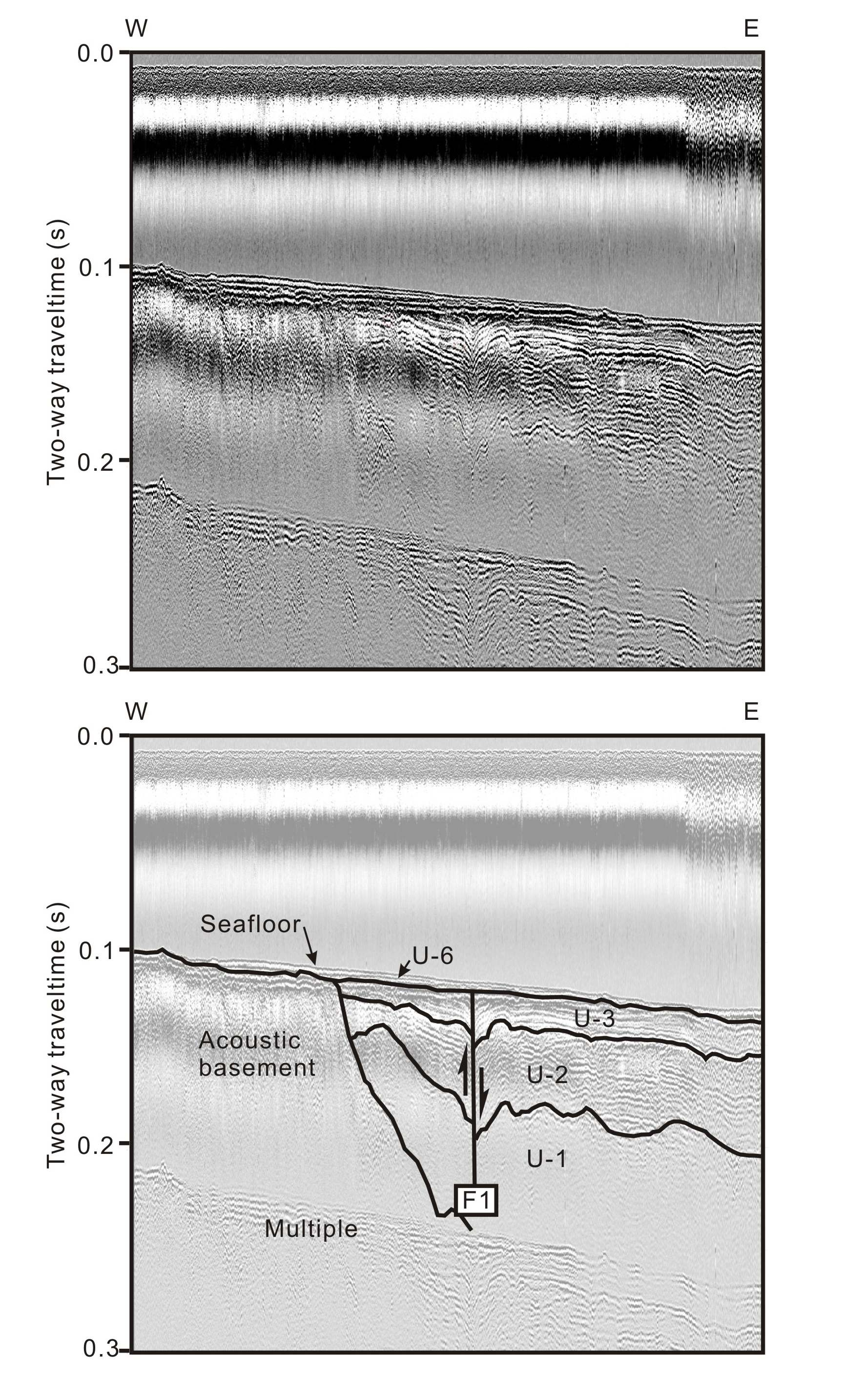 Fig. 3-7. (a) Seismic profile of K-04 and (b) its interpretive line drawings. See Fig. 3-4 for location.