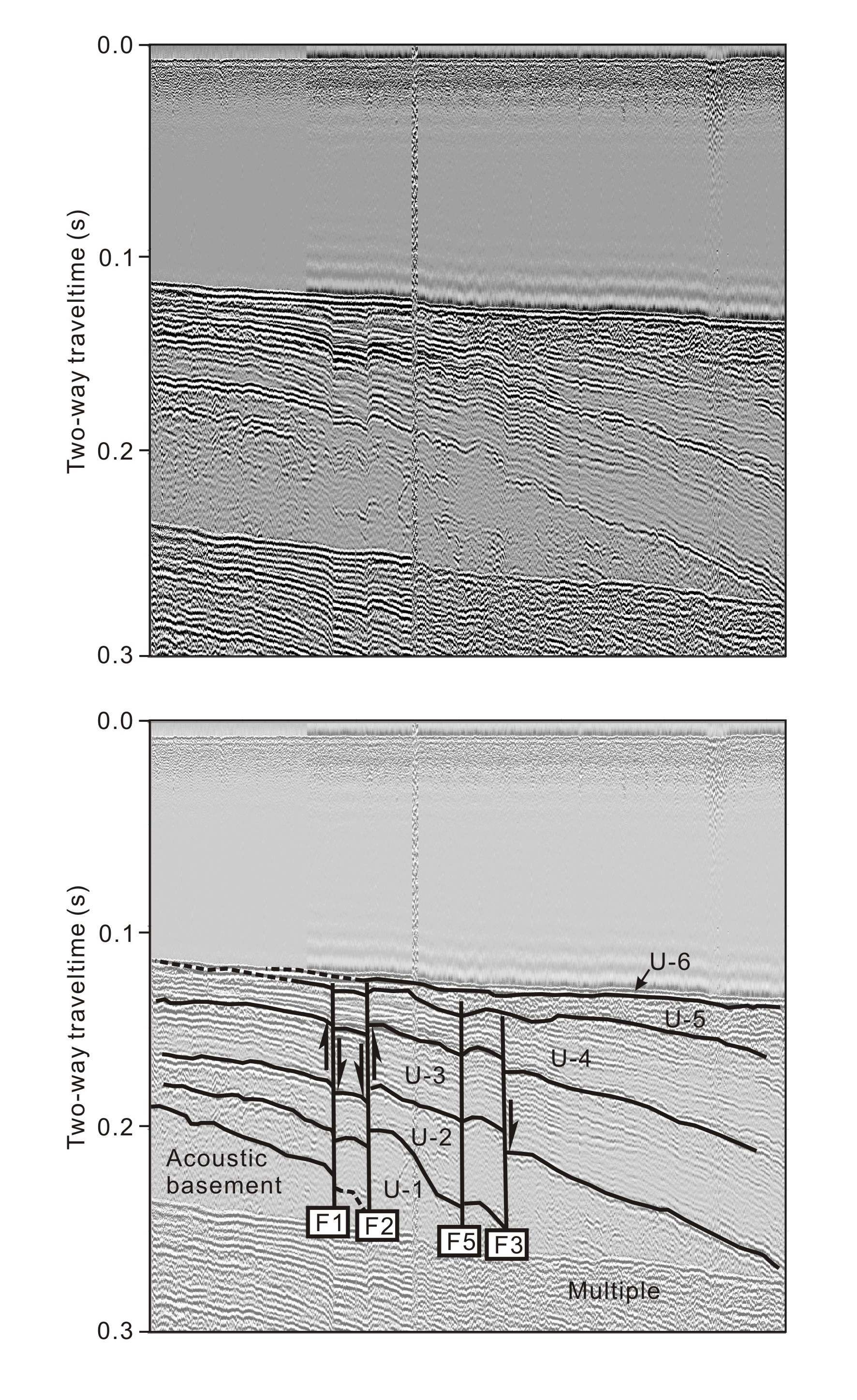 Fig. 3-8. (a) Seismic profile of K-06 and (b) its interpretive line drawings. See Fig. 3-4 for location.