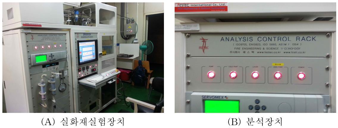 실화재실험장치(Large scale cone-calorimeter; LCS, Festec)