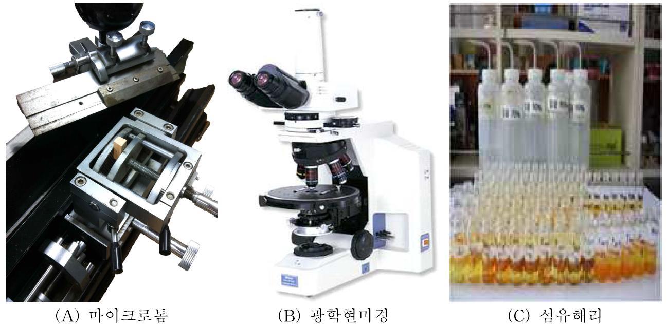 현미경적 특성 분석 장비 및 실험.