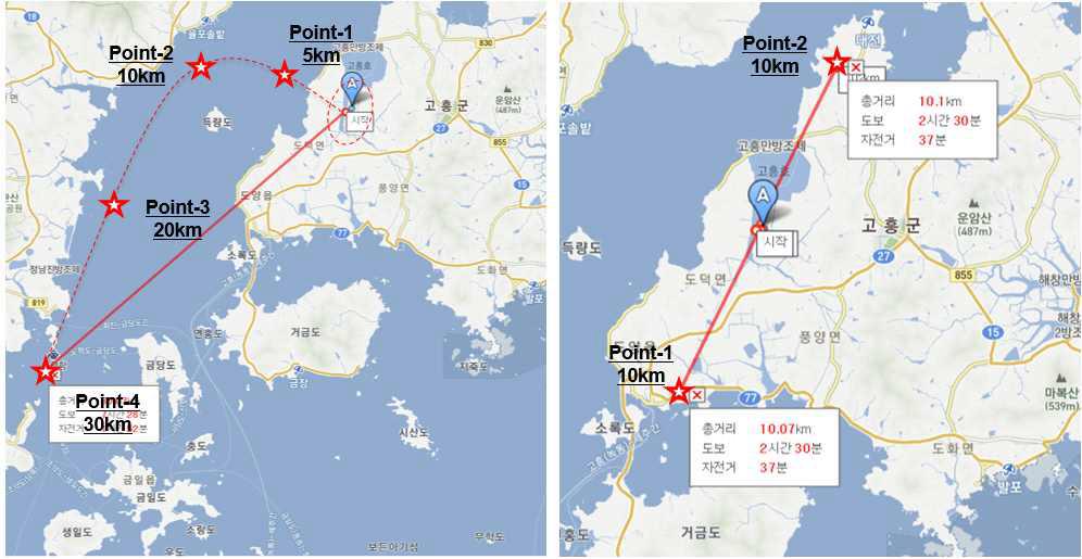 2nd/3rd Run - 10km 왕복 및 20km/30km 지점 15°Bank Hold