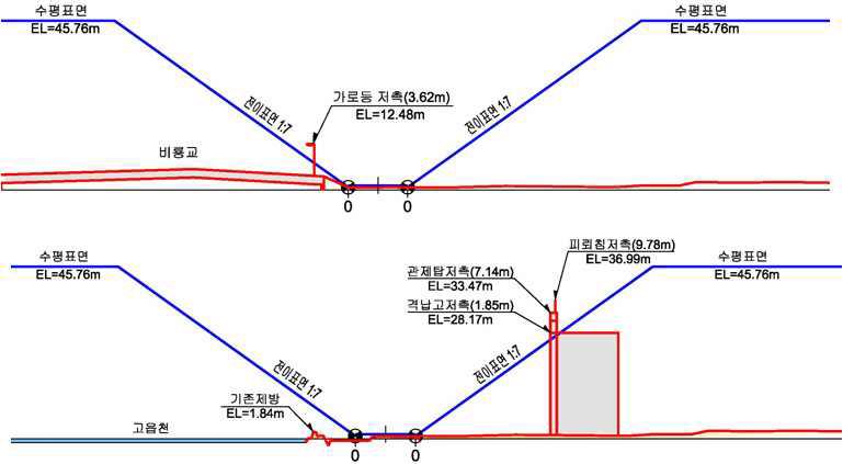 비룡교 가로등 및 관제탑 전이표면 검토