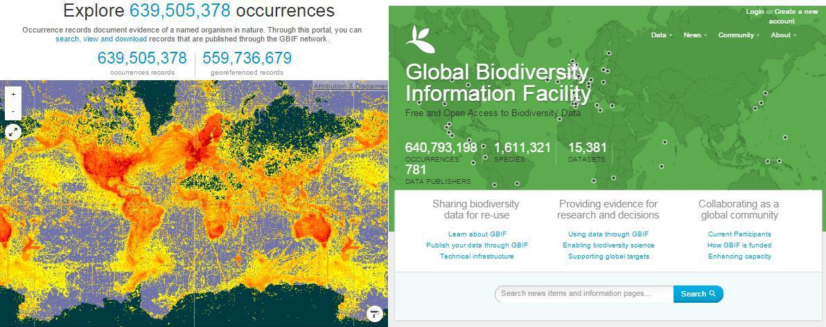 GBIF Data Portal Global Data Sharing Service