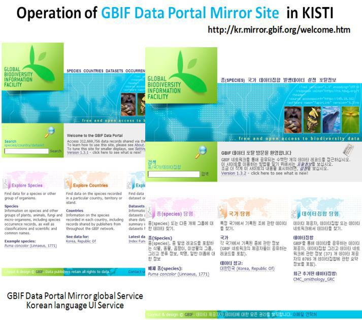 Operation of GBIF Data Portal Asian Regional Mirror Site in KISTI, Korea