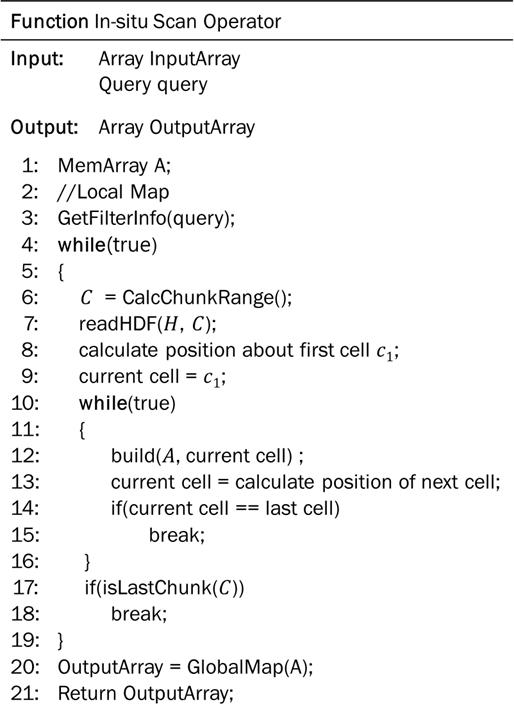 Pseudo code of the in-situ scan operator