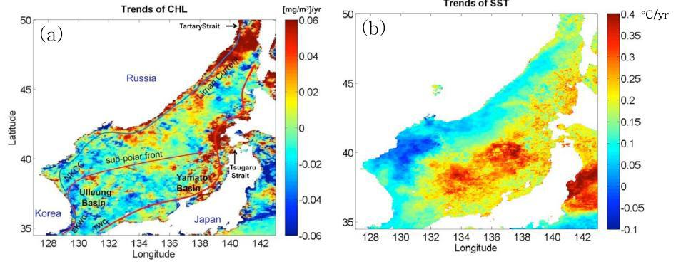 10-year Chlorophyll-a density and (b) Sea Temperature Trend