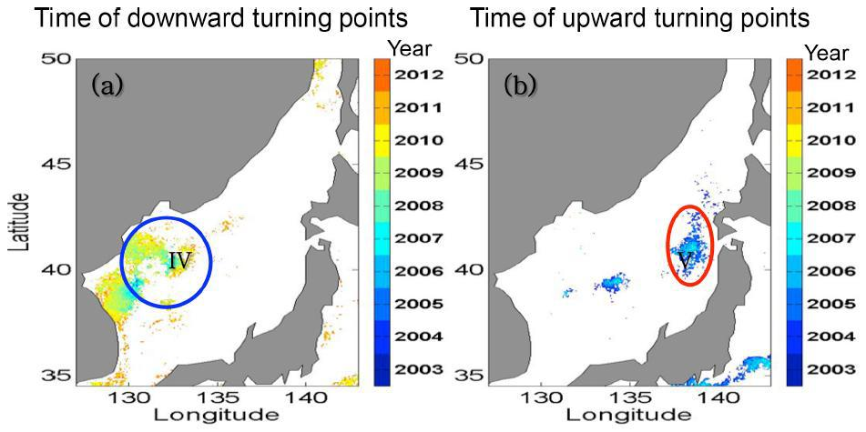 (a) Downward turning points of sea temperature and (b) upward turning points