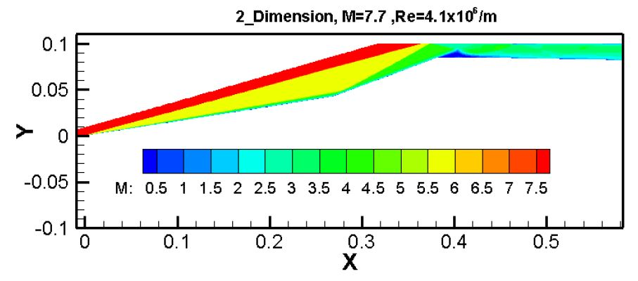Mach number contour of two_dimensional scramjet intake using KFLOW