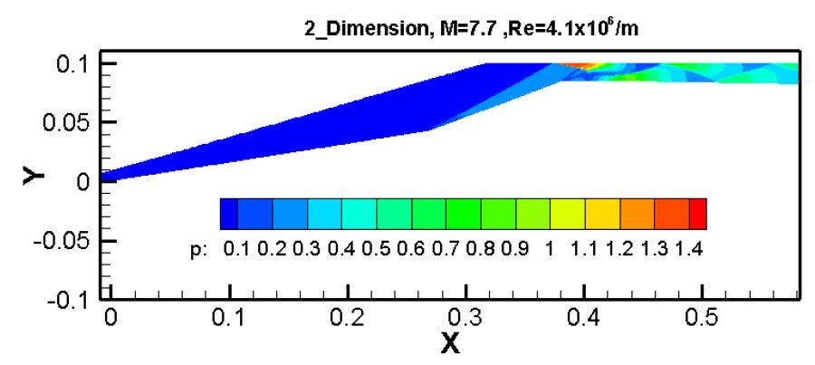 Pressure contour of two_dimensional scramjet intake using KFLOW