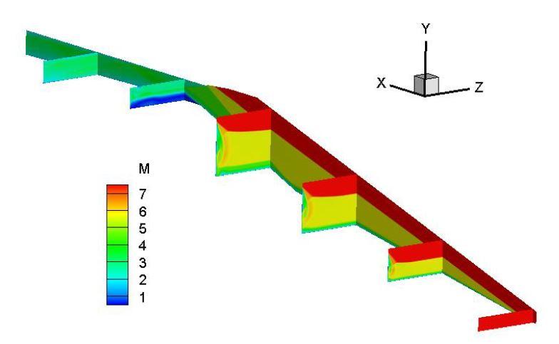 Mach number contour of 3D scramjet intake