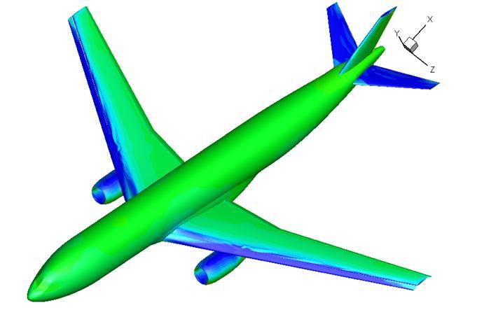 거대 격자를 사용한 비행체 유동해석