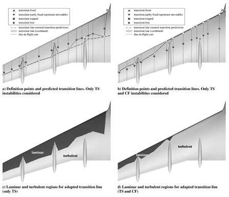 Adapted transition lines for lower surface of a wing of 3D transport aircraft