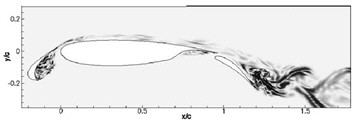 Flow over a multi-element airfoil: Contours of spanwise velocity