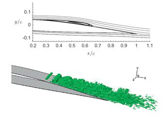 Visualization of SD7003 airfoil at Rec = 60,000 and α=4°