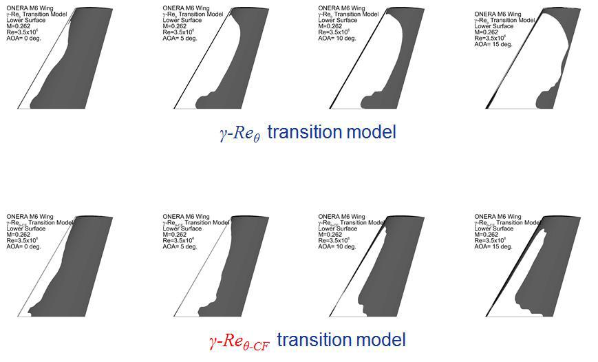 3차원 가로흐름 고려 유무에 따른 ONERA M6 Wing의 천이영역 예측 결과