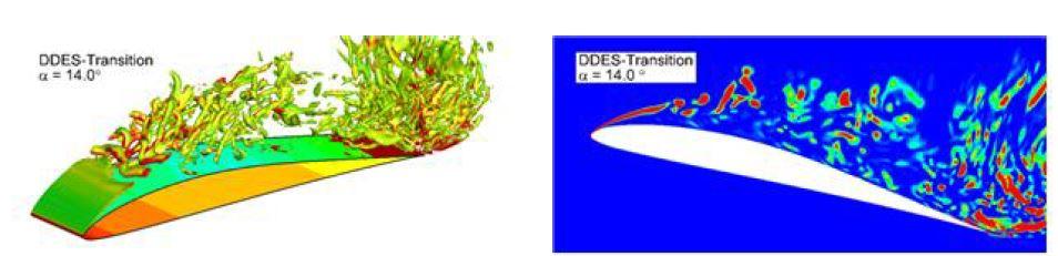 DDES-Transition모델의 박리유동 예측 결과