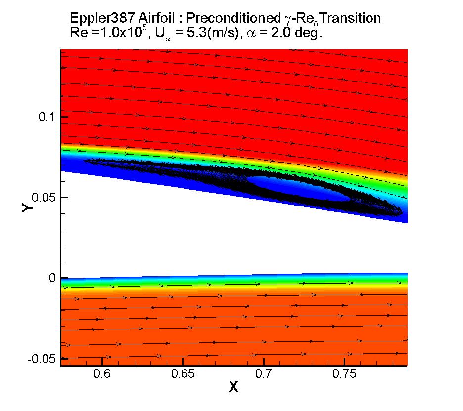 Streamline contour and laminar separation bubble (Eppler387, preconditioned)