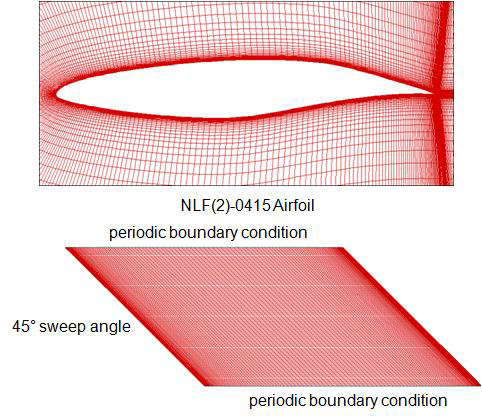 NLF(2)-0415 Swept Wing grid