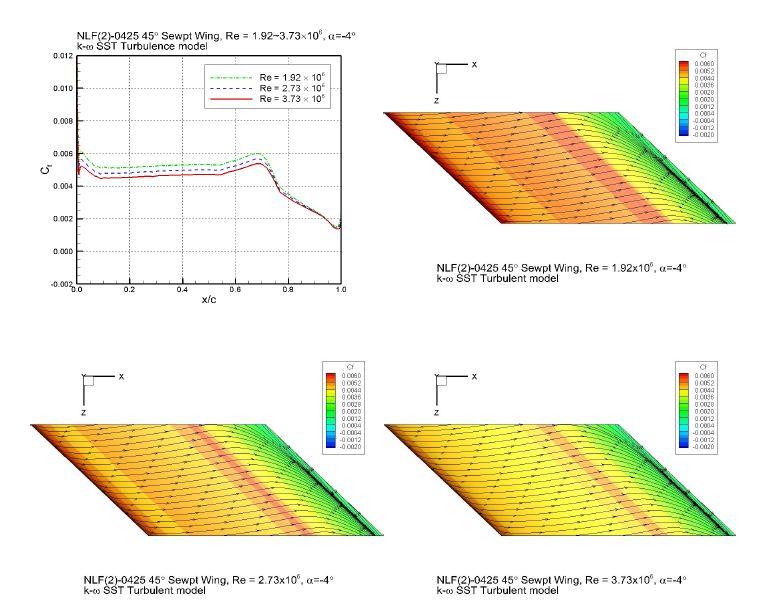 Skin Friction and streamline results (k-w SST)