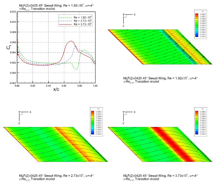 Skin friction and streamline results (r-Reo-CF)