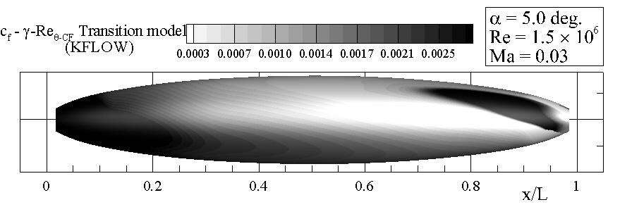 Skin friction coefficient distribution for α = 5°(r-Reθ -CF transition model)