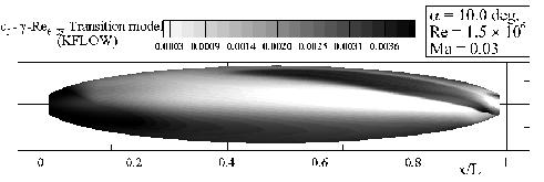 Cf distribution for α=10° (r-Reθ transition model)