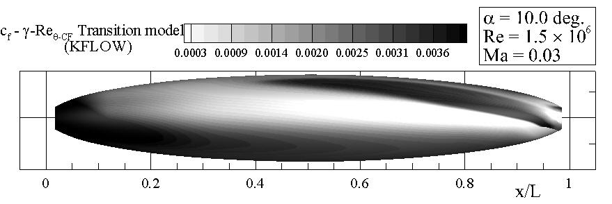 Cf distribution for α=10°(r-Reθ -CF transition model)