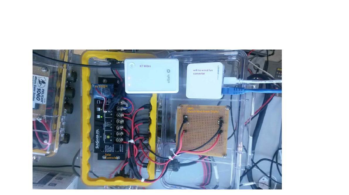 그림5의 모식도를 바탕으로 실제로 제작된 전원 분배 장치 및 KT Wibro와 wifi-wired lan 전환 장치.