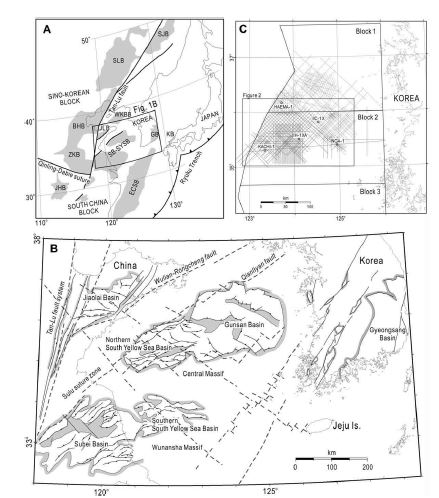 (A) A simplified tectonic map of northeast Asia, showing wide distribution of Cretaceous?Tertiary sedimentary basins (modified from Chen and Qin, 1989; Allen et al., 1997; Ren et al., 2002). (B) Major geologic structures of the Cretaceous?Tertiary basins between the Tan-Lu fault in China and the strike-slip fault system in the Korean peninsula (modified from Zhang et al., 1989; Chough et al., 2000; Yi et al., 2003; Zhang et al., 2003). Broken lines denote geologic lineaments compiled from gravity and magnetic interpretations (Zhang et al., 2007). (C) Location of seismic lines and exploratory wells. Solid lines denote the reprocessed seismic reflection profiles primarily used in this study.