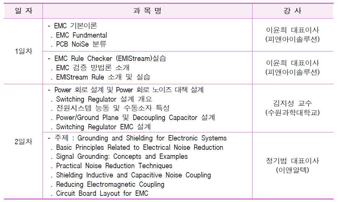 3차 전자파 종합기술교육 세부교육내용
