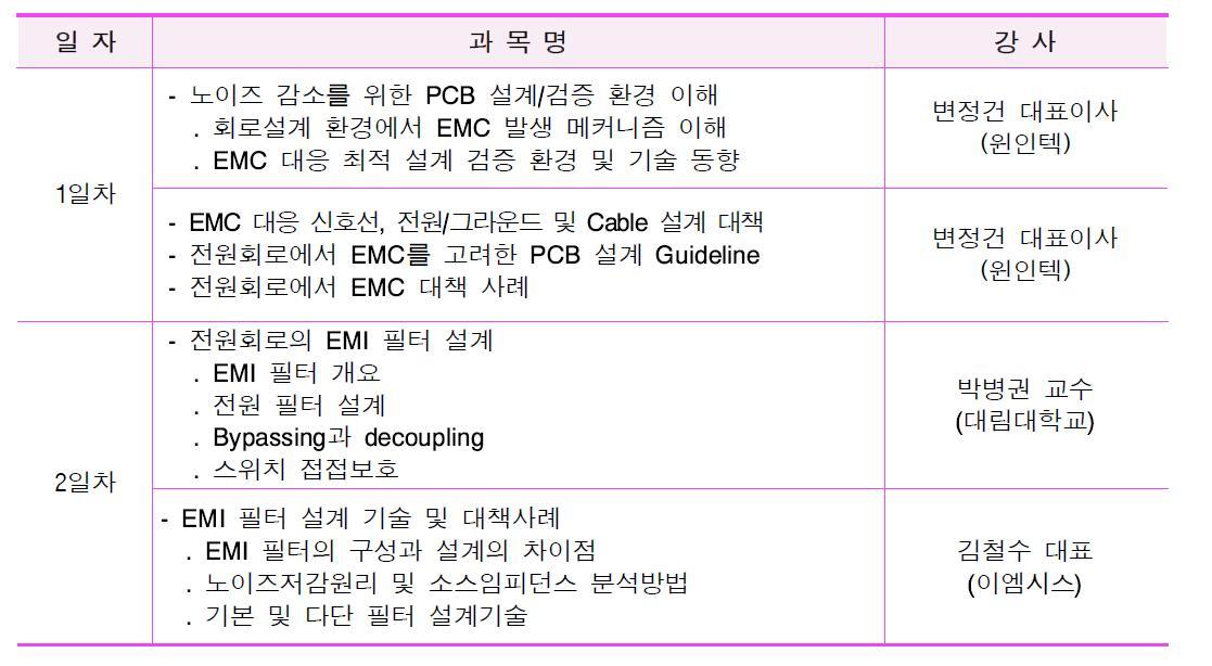 4차 EMC 광역단체 특화기술교육 세부교육내용