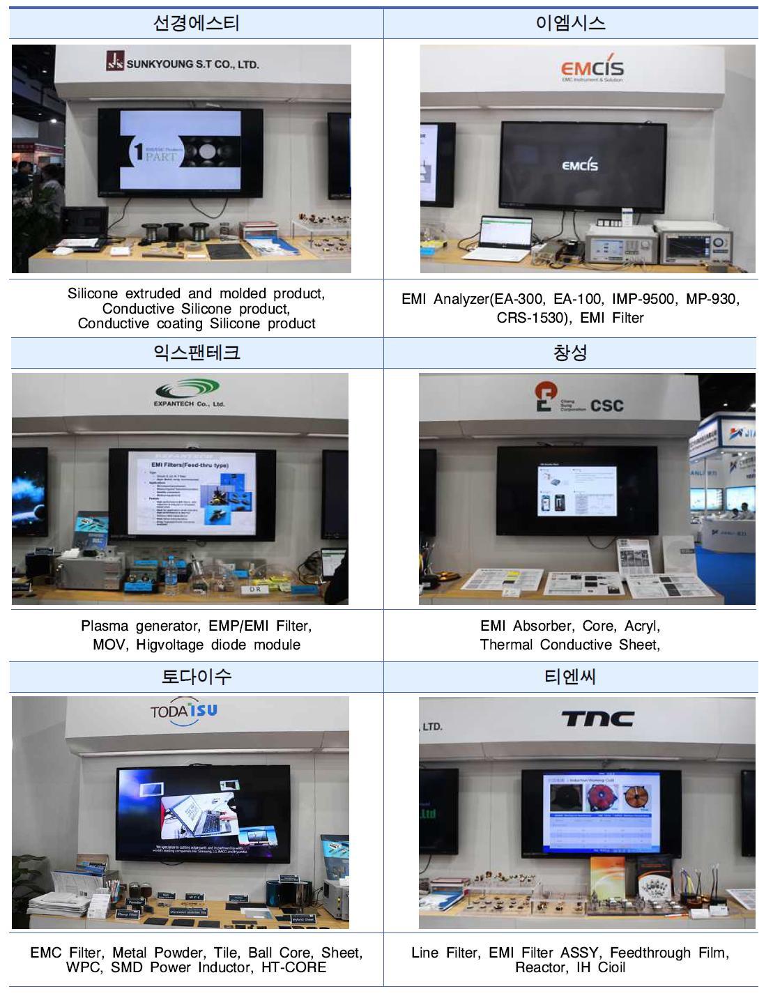 EMC CHINA 2015 전시 현황