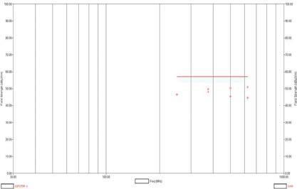 Quasi-Peak 측정