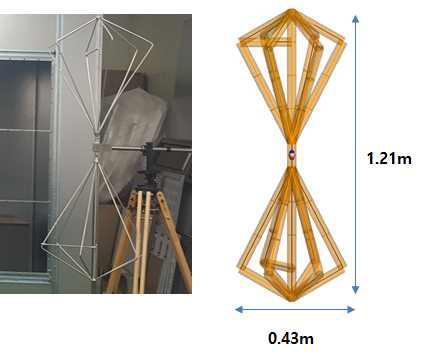 바이코니컬 안테나의 실제 형상(좌) 및 EM모델링된 모습(우)