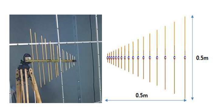 대수 주기 안테나의 실제 형상(좌) 및 EM 모델링(우)