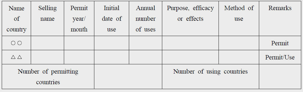 Summary example of usage in overseas countries